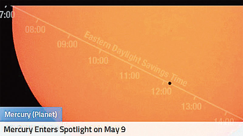 小小的水星「黑點」在巨大的太陽表面穿過,時間長達7個多小時。難得一見的「水星凌日」上次發生在2003年5月7日,下次要等到2049年。(NASA)