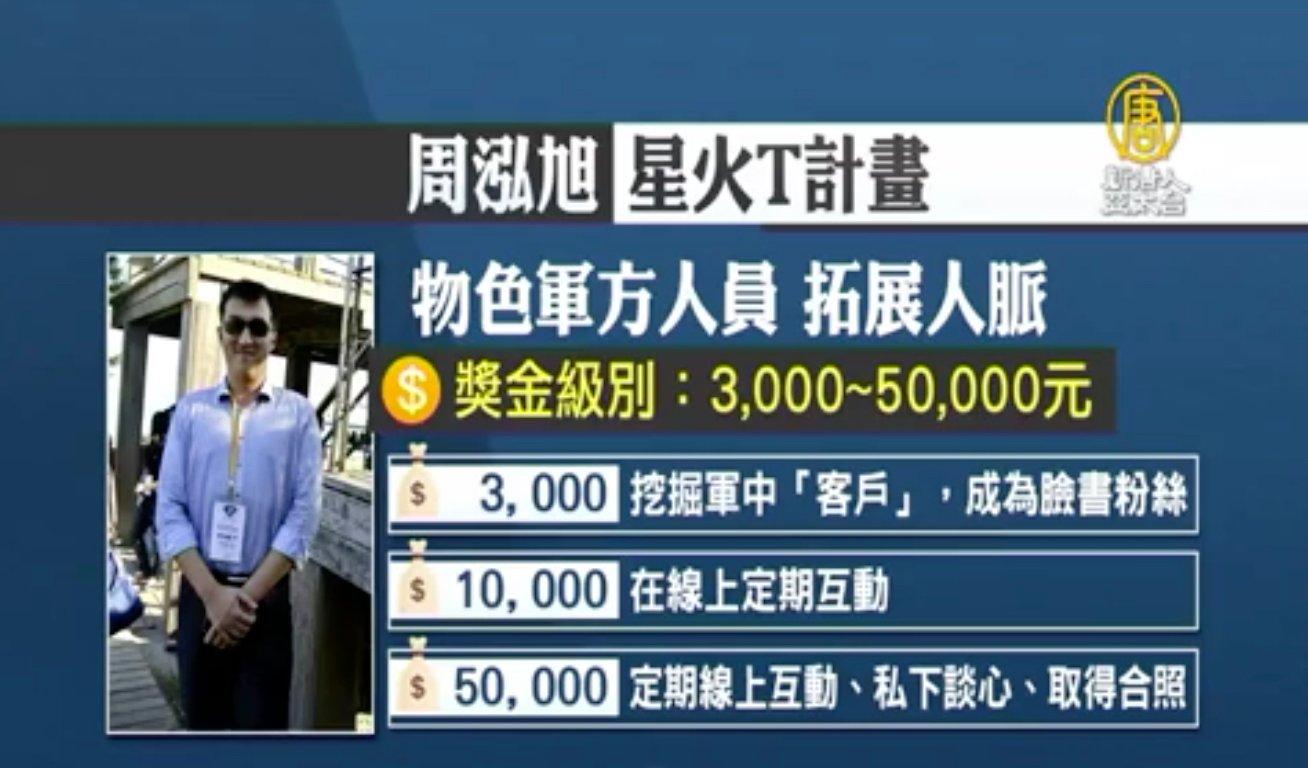 陸生周泓旭組「星火秘密小組」,對台灣軍方人員展開滲透行為,所需資金由中共國台辦提供。(新唐人提供)