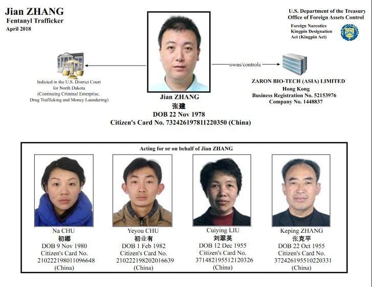 周五(4月27日),美國財政部對一名中國毒品販售網絡主謀和四名同謀進行制裁,這些人被指控將大量芬太尼毒品分銷到美國。(財政部網頁擷圖)