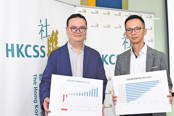 香港社會發展指數下跌 房屋問題成致貧禍首