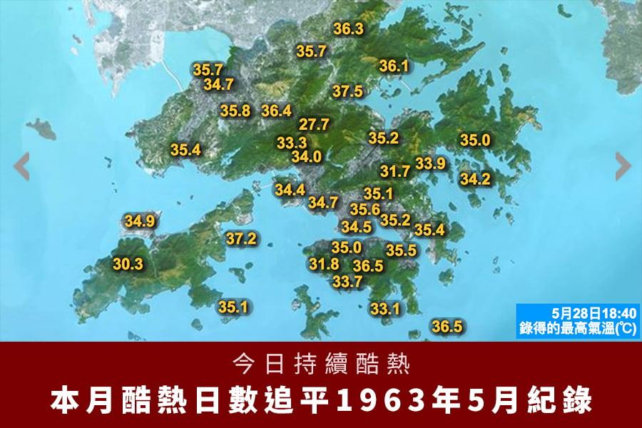 本港今日受到高空反氣旋影響,天晴酷熱,天文台在下午2時40分許錄得最高氣溫為34.5度,而在大埔和坪洲,更分別在下午一度錄得37.5度和37.2度高溫。(香港天文台/大紀元合成)