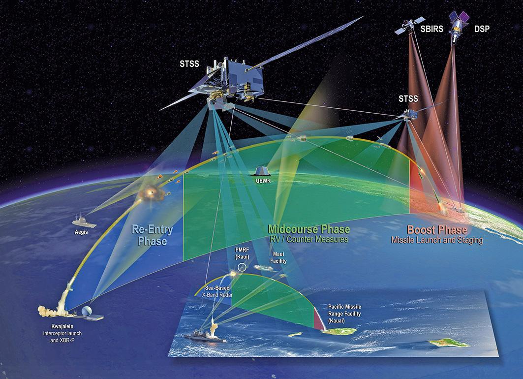 空間跟蹤與監視系統(STSS)的藝術設想圖。(Northrop Grumman)