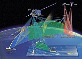 應對高超音速武器 美軍部署空間導彈探測器