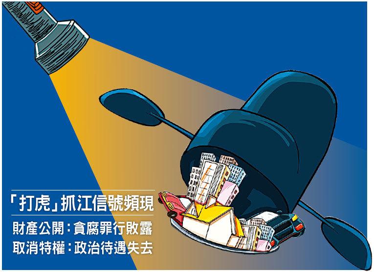 行政改革藍皮書推動財產公開