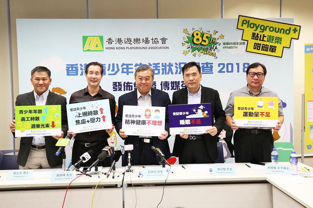 一項調查發現,三成受訪香港青少年焦慮及抑鬱指數達中等至極端嚴重,青少年上網時間越長,抑鬱、焦慮及壓力指數會越高。(遊樂場協會提供)