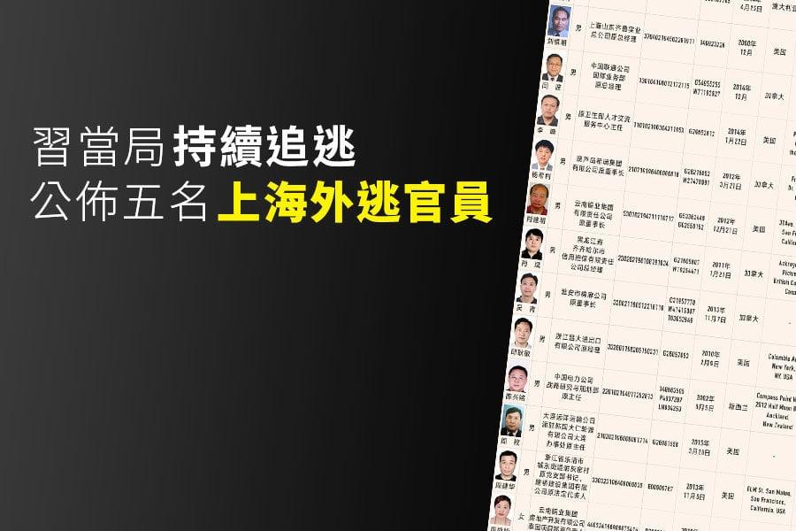習當局持續追逃 公佈五名上海外逃官員