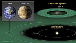 新研究:類地行星有穩定的氣候