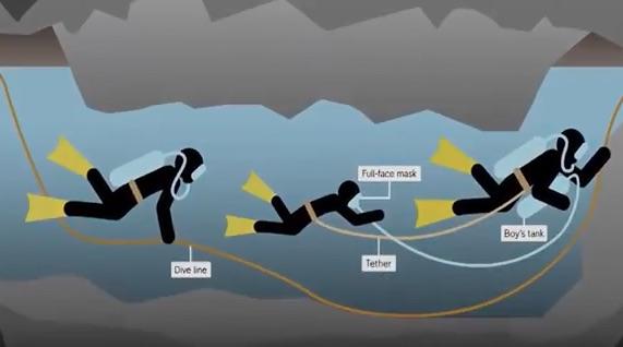 洞中摸黑5小時 過38厘米窄道 泰8男孩獲救