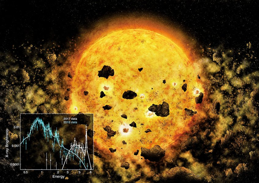 恆星吞噬行星 科學家首次見證