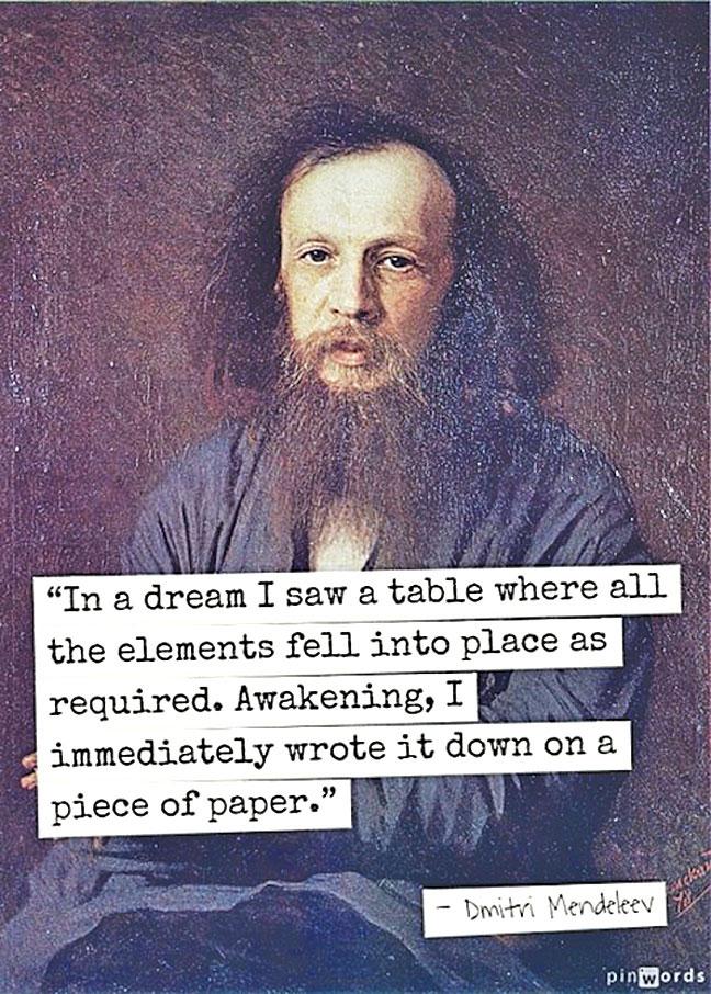 俄國化學家 門捷列夫 Dmitri Mendeleev (1834~1907)