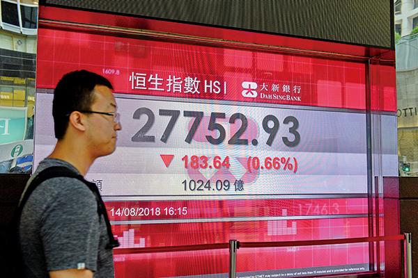 騰訊業績失色再跌3.6%