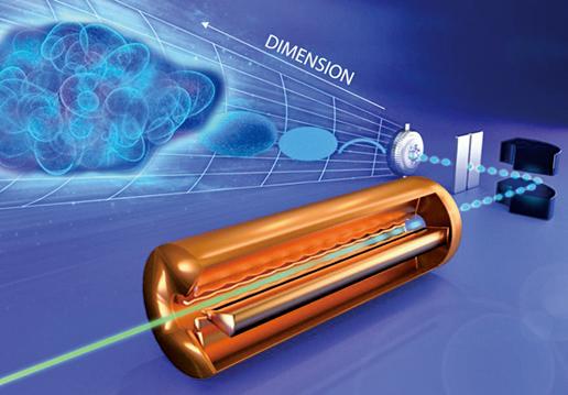 對粒子加速器中的粒子流進行測量的示意圖。當測量時,粒子流的結構複雜性隨維度的增加而逐步增加。維度每增加一次,就能揭示出先前隱藏的信息。(ORNL/Jill Hemman)
