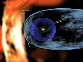 太陽系保護圈邊緣發現「氫牆」