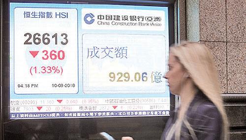 中美貿易戰升溫,恒指昨收市跌360點,創逾一年新低。(王信誠/大紀元)