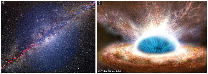 2015年10大科學研究新發現