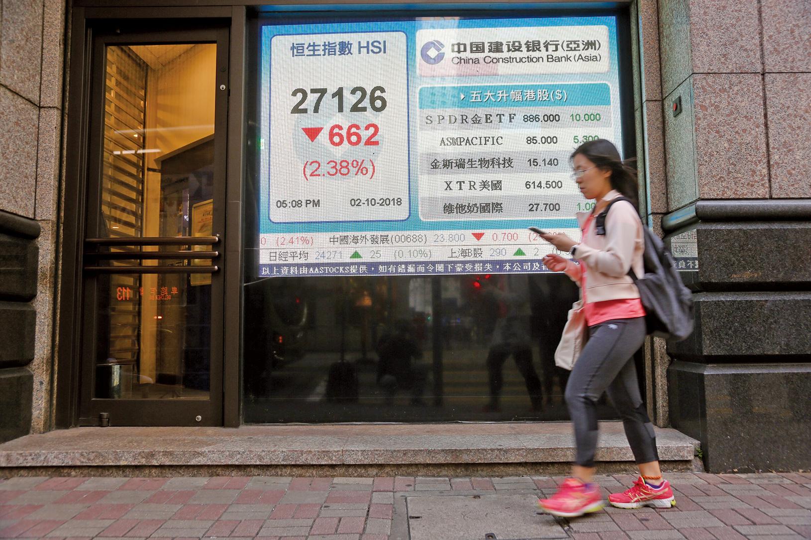 恒指昨日(2日)全日瀉662點或2.38%,收27126點。有投資界人士以「勝利大逃亡」形容港股昨日大跌很大程度是由獲利沽盤推動。(王信誠/大紀元)