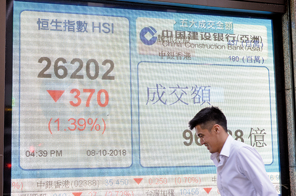 恒指昨收26,202點,下跌370,跌幅1.39%。(宋碧龍/大紀元)