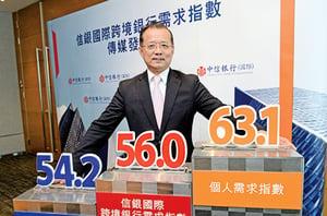 信銀:大陸經濟十年來最困難