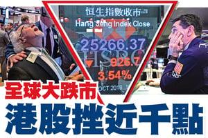 全球大跌市 港股挫近千點