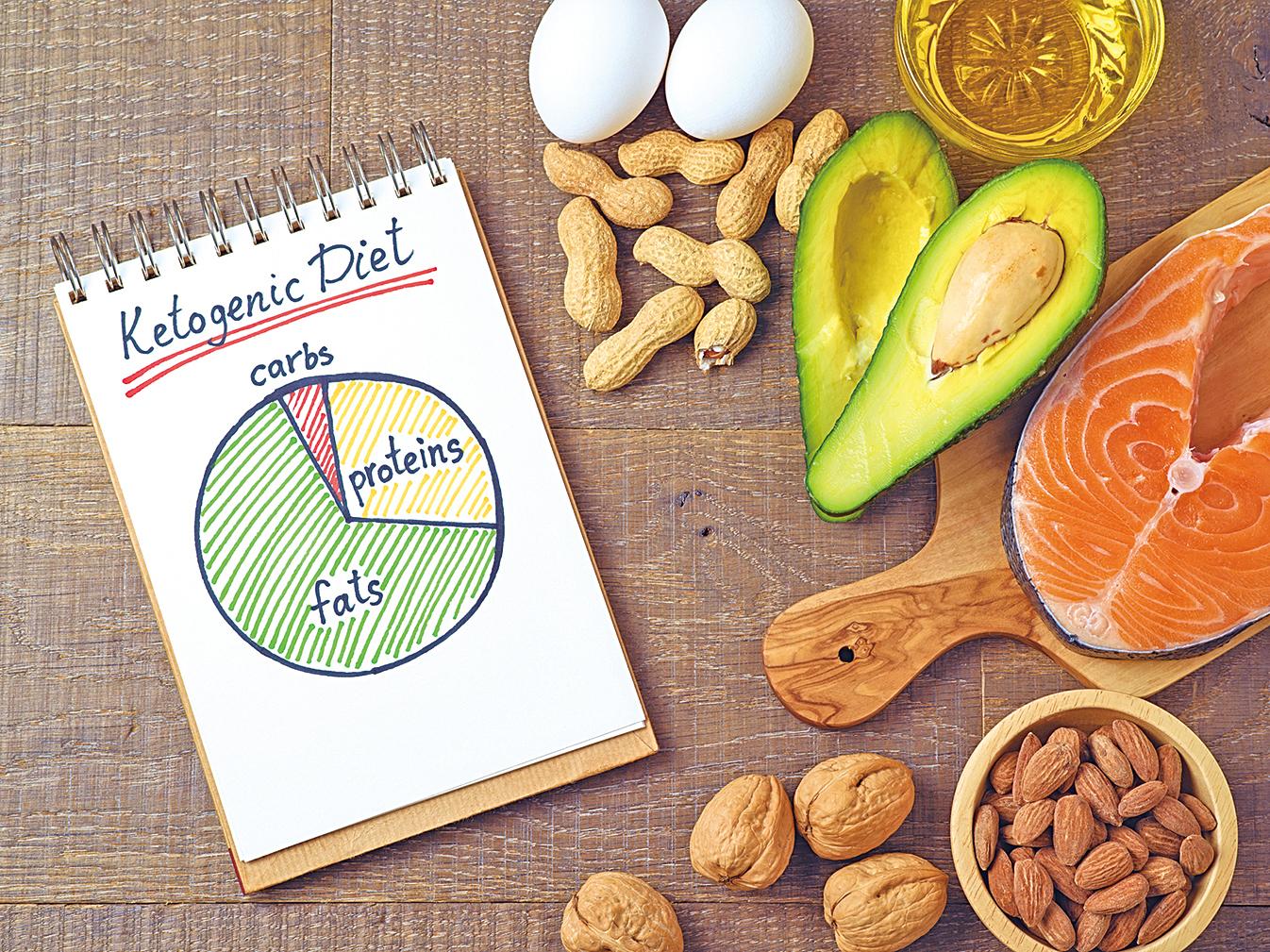生酮飲食法能抑制飢餓,又可以幫助減重。