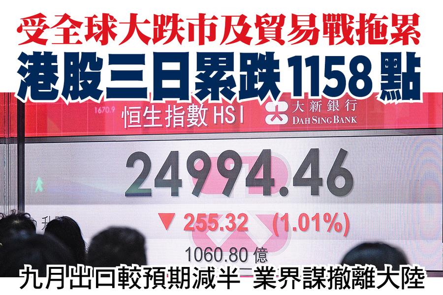 受全球大跌市及貿易戰拖累  港股三日累跌1158點
