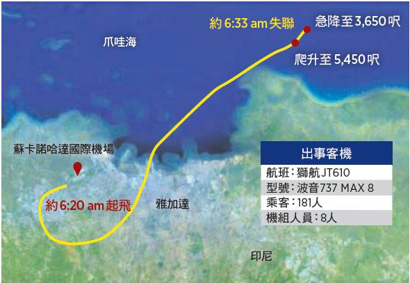 印尼獅航JT610客機失事過程示意圖(大紀元製圖 / 資料來源:FlightRadar24)