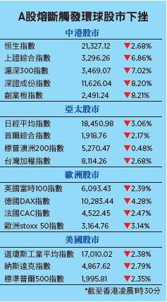 人民幣、PMI齊跌 環球聚焦中國經濟風險