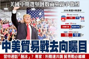 美國中期選舉倒數兩黨競爭激烈 中美貿易戰去向矚目