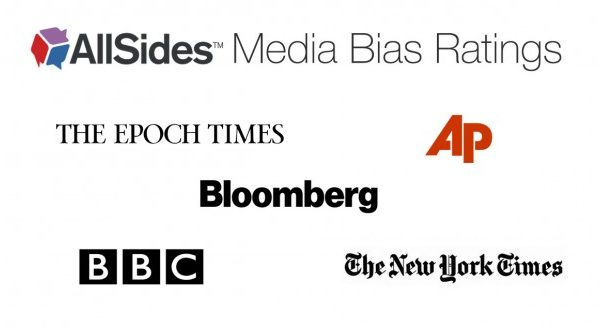 盲測調查:讀者如何評價各大媒體的偏見