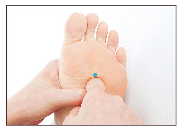 改善高血糖的腳底按摩:副腎部位按摩。(蘋果屋提供)