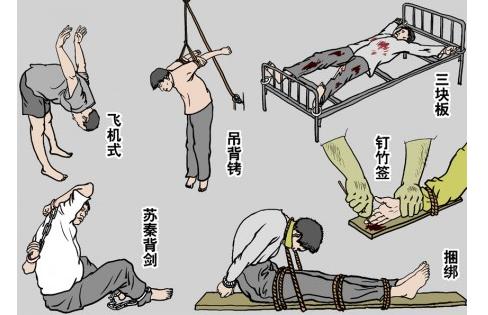 中共對法輪功學員實施的部份酷刑示意圖。(明慧網)