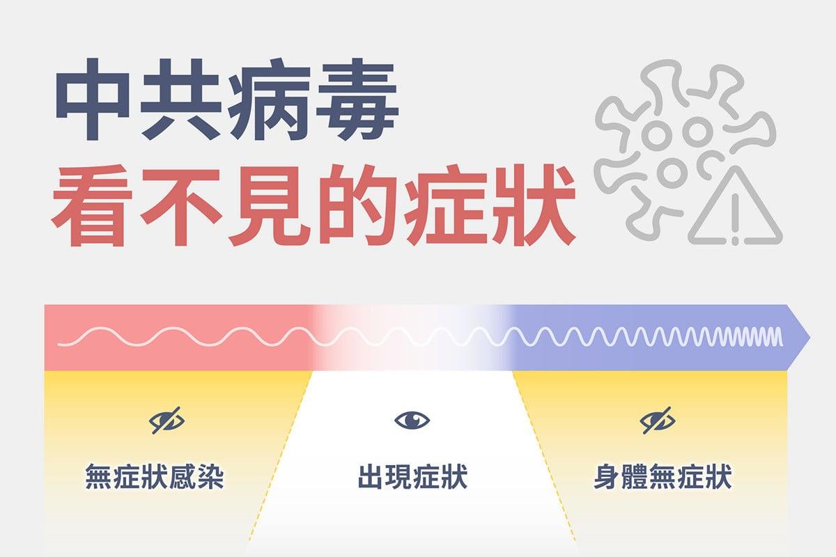 中共病毒(俗稱武漢病毒、新冠病毒)有許多看不見的症狀。(大紀元)