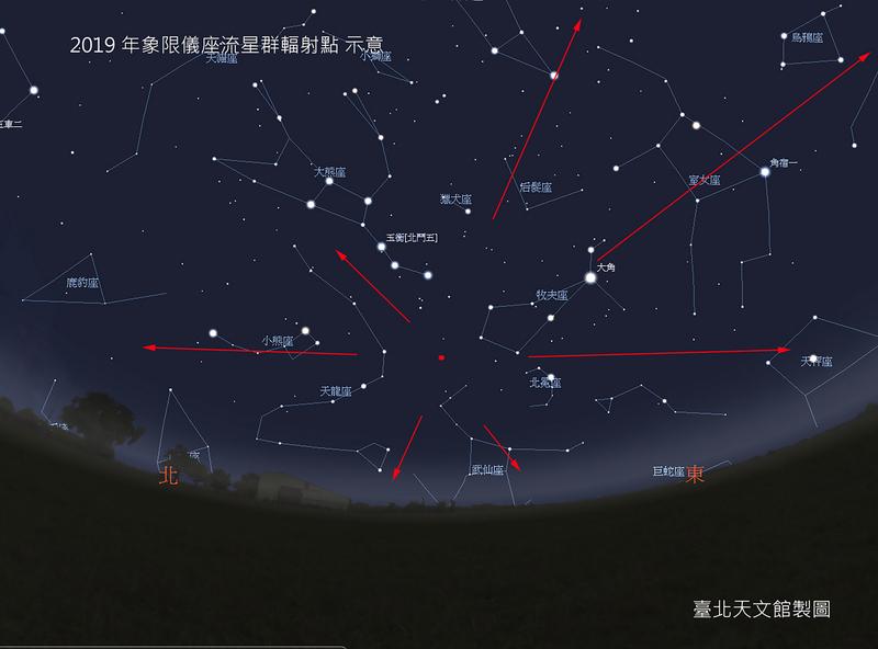 象限儀座流星雨極大期將於1月4日晚間登場,平均每小時可達120顆,天文館表示,今年流星雨適逢殘月,受月光影響不大,觀賞條件佳。(台北市天文館提供/中央社)