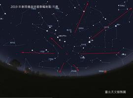 新年伊始 觀賞流星雨、日偏食與金星西大距