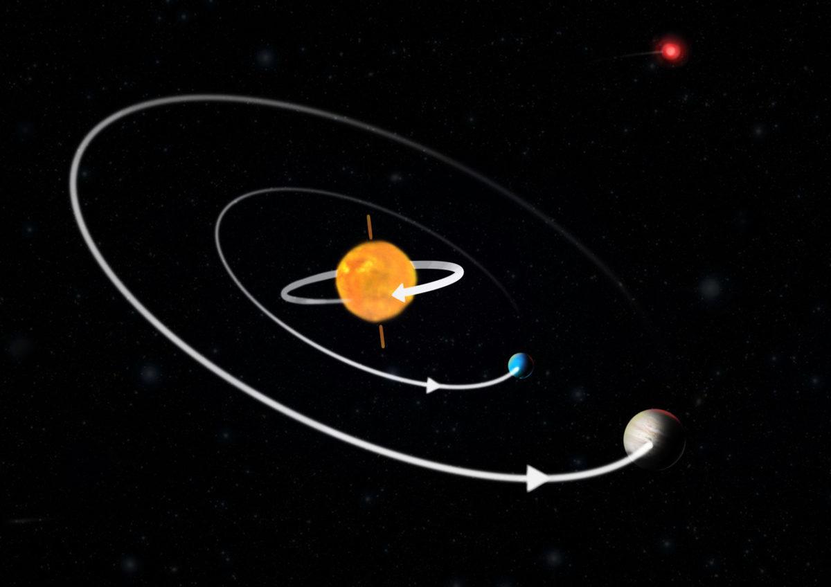 K2-290恆星系統藝術假想圖。(Christoffer Groenne)
