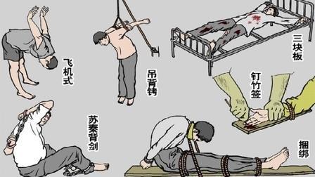 部份酷刑示意圖(明慧網)