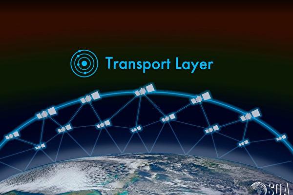2020年10月28日,美國太空軍展示星鏈計劃,由遍佈太空的小型衛星構建星際網絡,令敵方反衛星武器無法大批摧毀。(美國空間開發署)