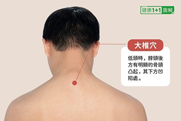 低頭時,脖頸後方有明顯的骨頭凸起,大椎穴位於其下方凹陷處。(健康1+1/大紀元)