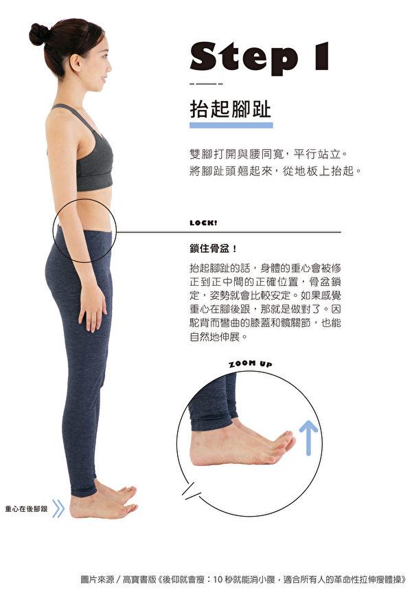 瘦小腹的拉伸腹肌動作步驟1:抬起腳趾。(高寶書版提供)