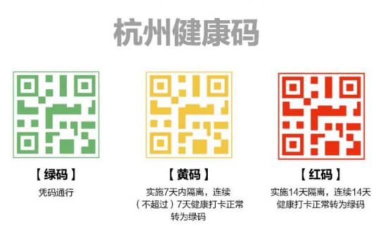 日前,中共為復工復產推出「健康碼」,被指把中國變成了大監獄。圖為中國的騰訊跟阿里巴巴推出了「健康碼」。(網絡截圖)