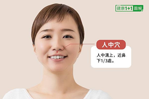 人中穴位於人中溝上,近鼻下1/3處。(健康1+1/大紀元)