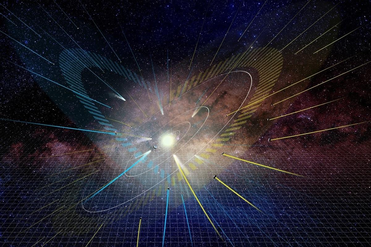 新研究發現,除了九大行星運行的黃道面(圖中黃色部份)之外,太陽系還有一個所謂空黃道(圖中藍色部份),多數彗星的遠日點都落在這兩個黃道面上。(NAOJ)