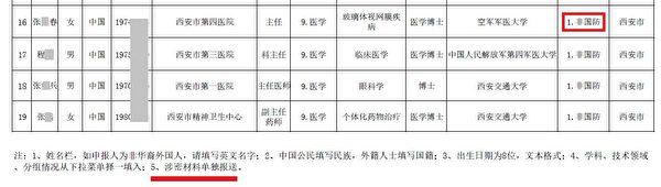 陝西省政府2019年非國防類的「千人計劃」名單截圖(大紀元)
