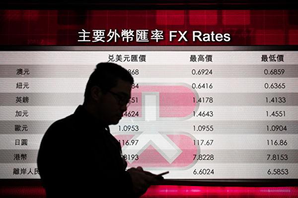 謝田:美國讓港幣與美元脫鉤的可能對策