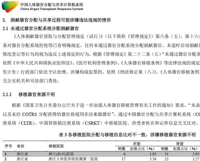 【獨家】內部文件洩中共器官移植七宗罪
