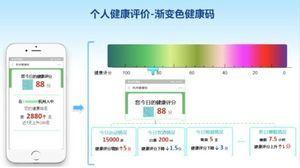 杭州欲實施永久性「健康碼」 遭強烈反對