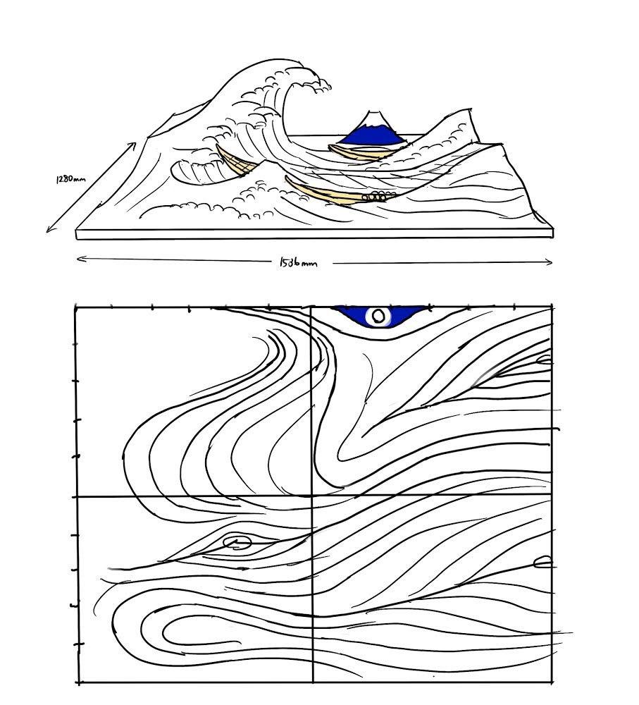 關於海浪的波紋和流向的詳細草圖。(三井淳平提供)