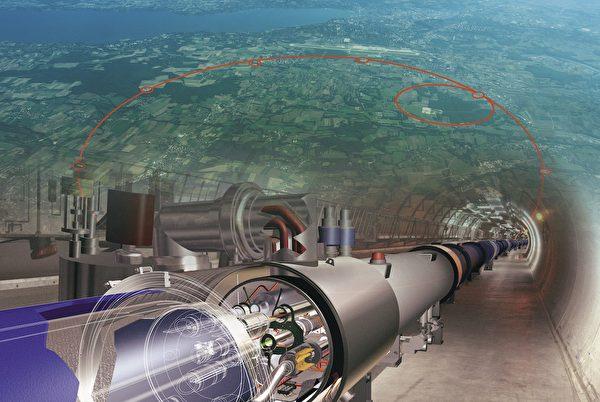 大型強子對撞機示意圖。(CERN)