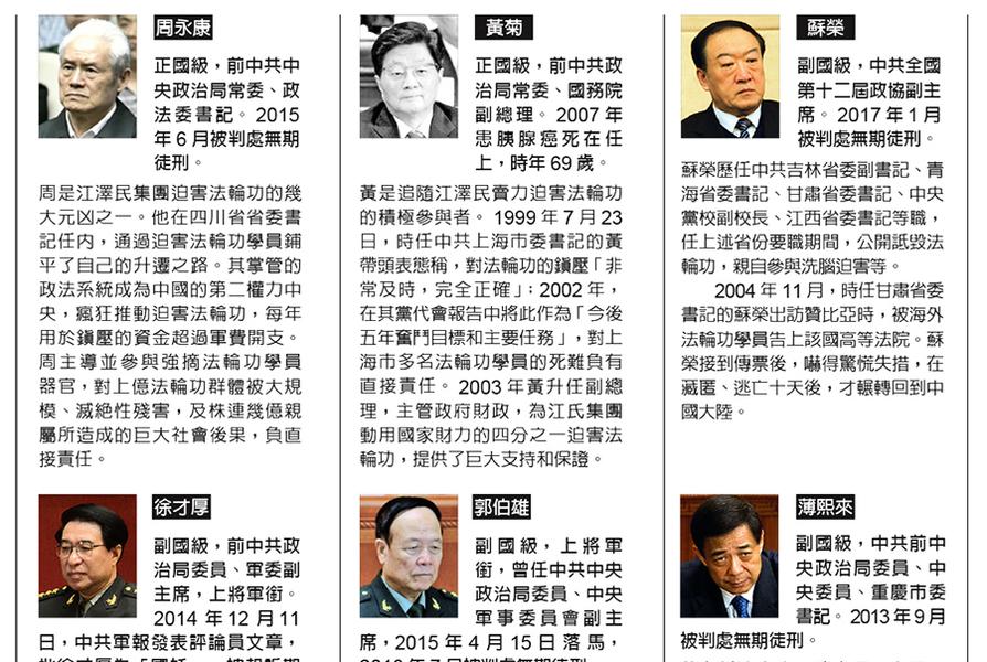 迫害法輪功遭報的164個中共省部級高官