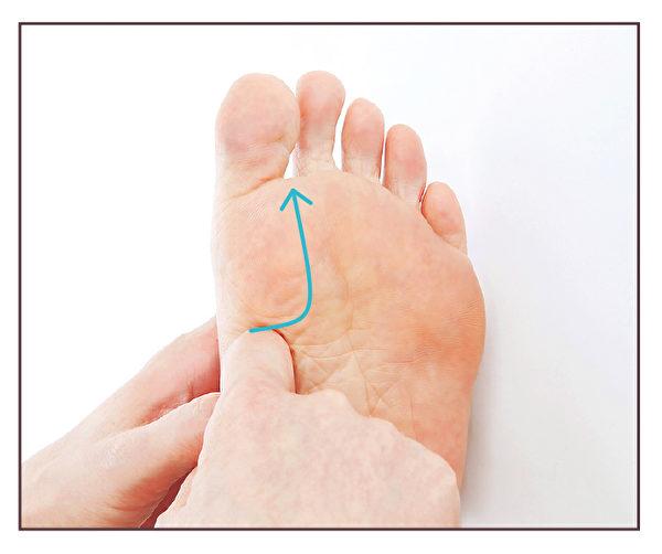 改善高血糖的腳底按摩:甲狀腺部位按摩。(蘋果屋提供)